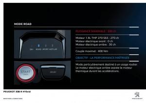 Peugeot 308 R Hybrid - Vivre Auto